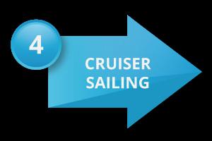 Cruiser Sailing
